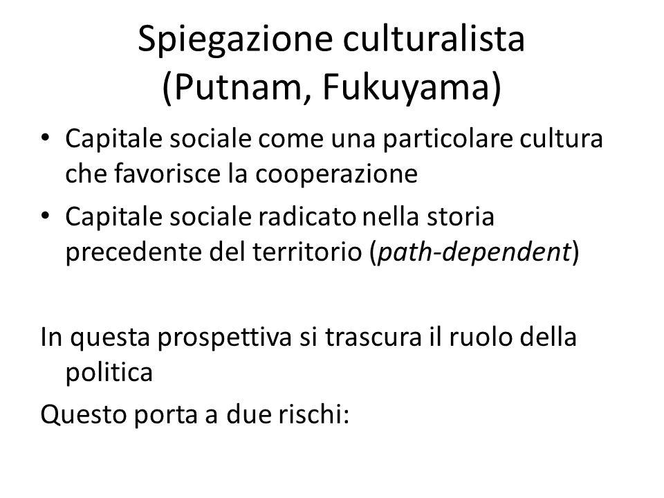 Spiegazione culturalista (Putnam, Fukuyama)
