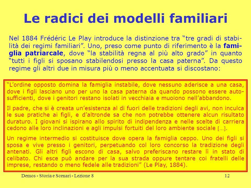Le radici dei modelli familiari