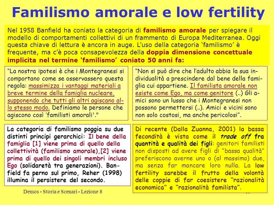 Familismo amorale e low fertility