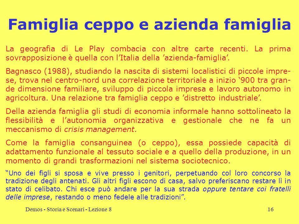 Famiglia ceppo e azienda famiglia