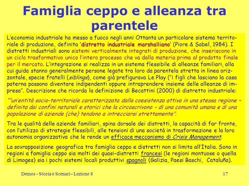 Famiglia ceppo e alleanza tra parentele