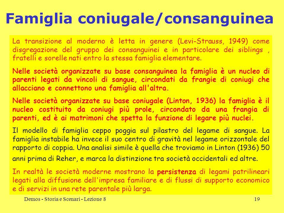 Famiglia coniugale/consanguinea