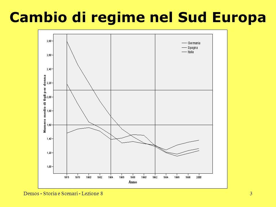 Cambio di regime nel Sud Europa