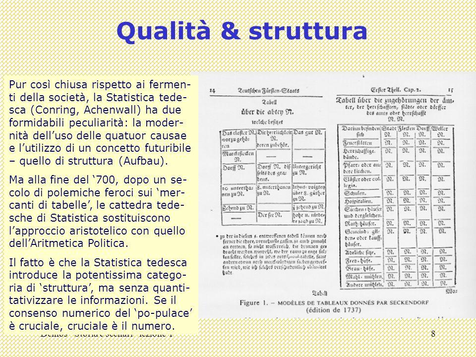 Qualità & struttura