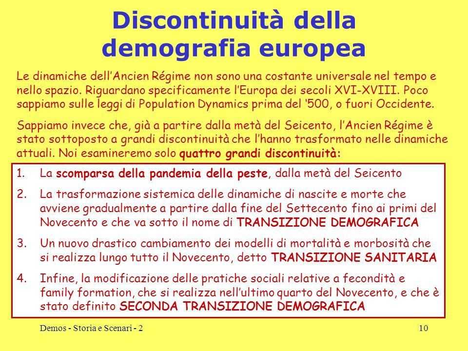 Discontinuità della demografia europea