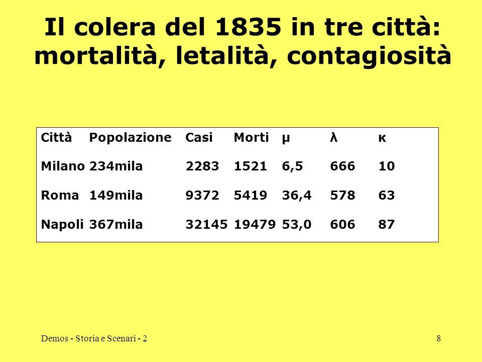 Il colera del 1835 in tre città: mortalità, letalità, contagiosità