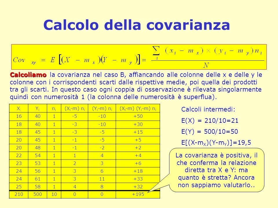 Calcolo della covarianza