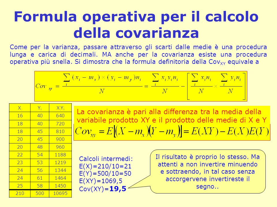 Formula operativa per il calcolo della covarianza