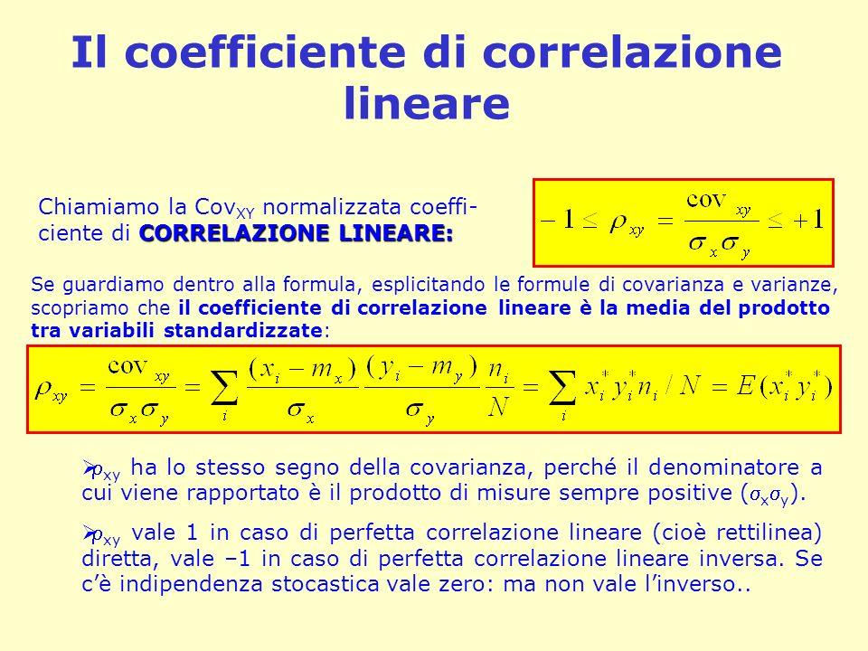 Il coefficiente di correlazione lineare