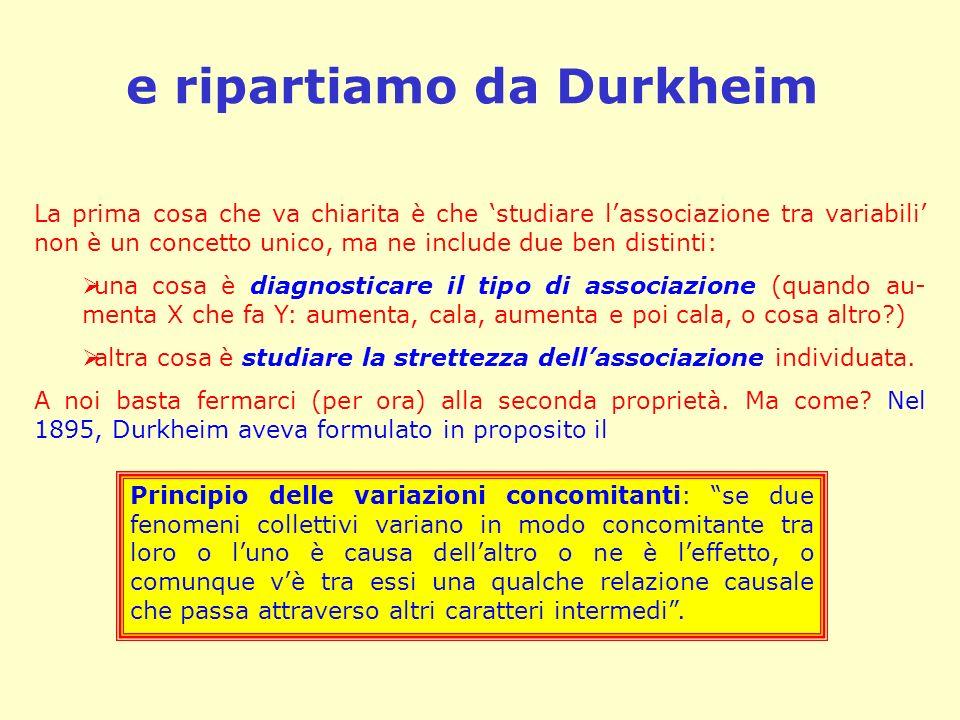 e ripartiamo da Durkheim