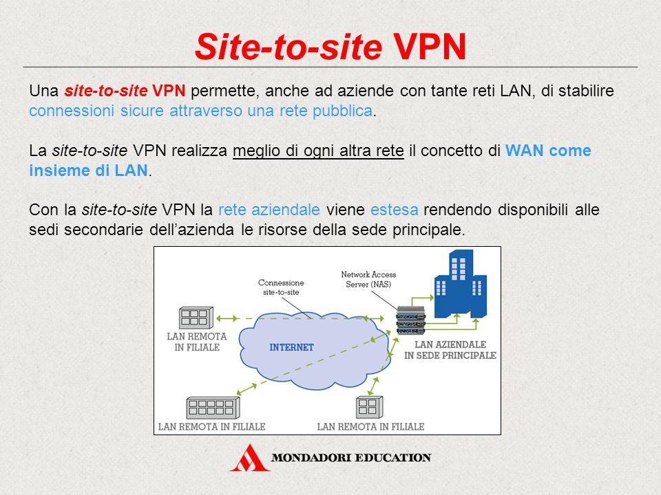 Site-to-site VPN Una site-to-site VPN permette, anche ad aziende con tante reti LAN, di stabilire connessioni sicure attraverso una rete pubblica.