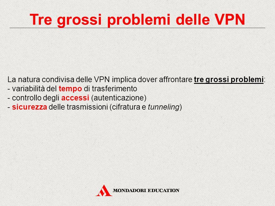 Tre grossi problemi delle VPN
