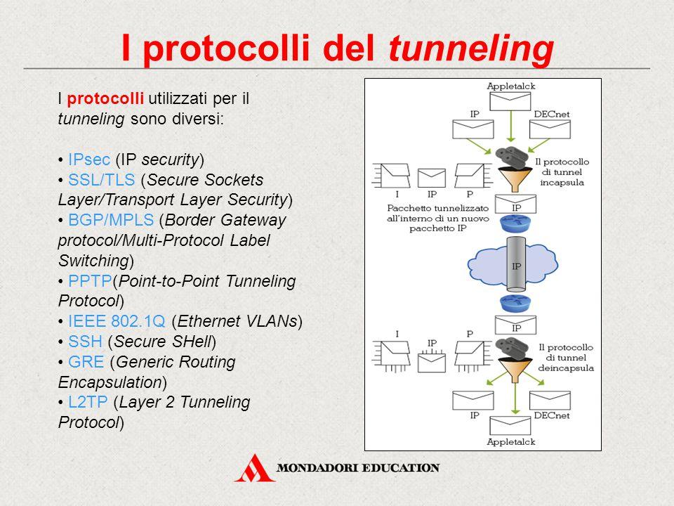 I protocolli del tunneling
