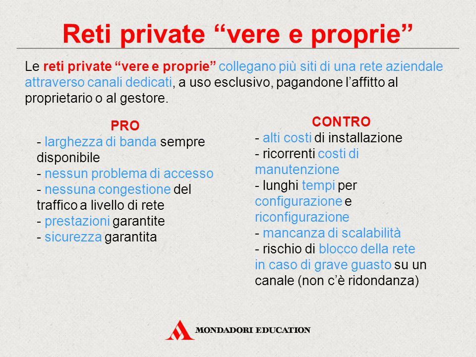 Reti private vere e proprie