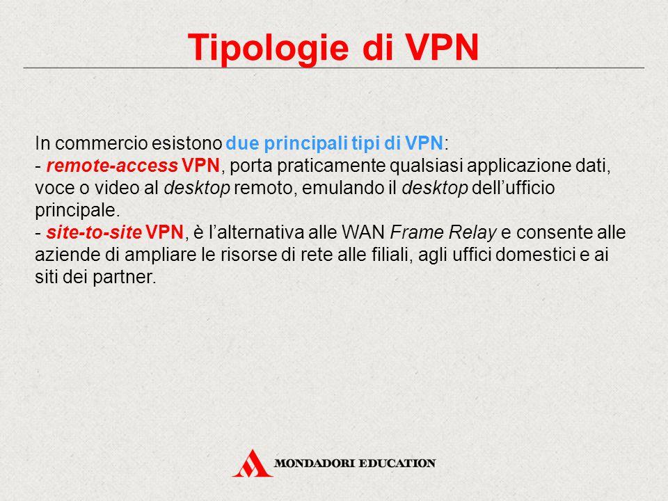 Tipologie di VPN In commercio esistono due principali tipi di VPN: