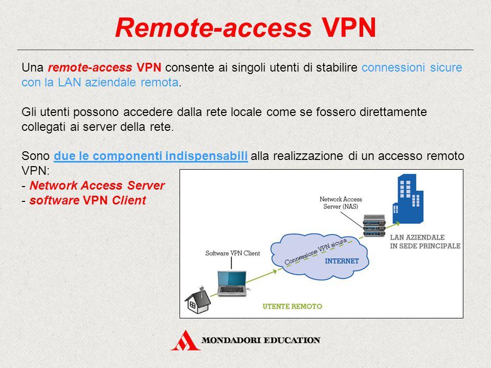 Remote-access VPN Una remote-access VPN consente ai singoli utenti di stabilire connessioni sicure con la LAN aziendale remota.