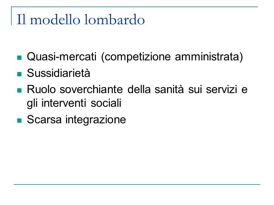 Il modello lombardo Quasi-mercati (competizione amministrata)
