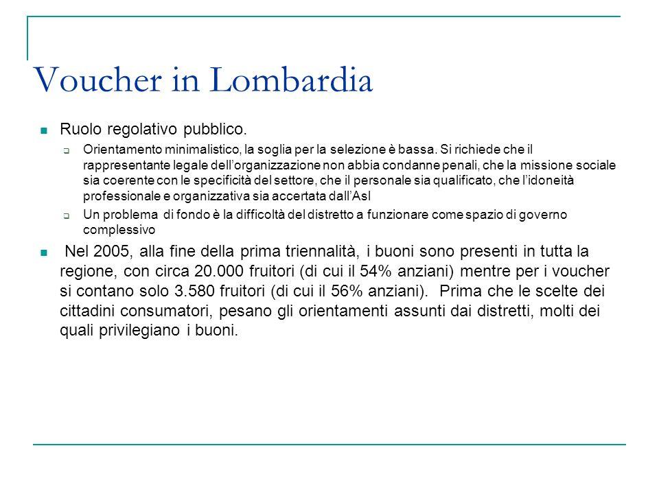 Voucher in Lombardia Ruolo regolativo pubblico.