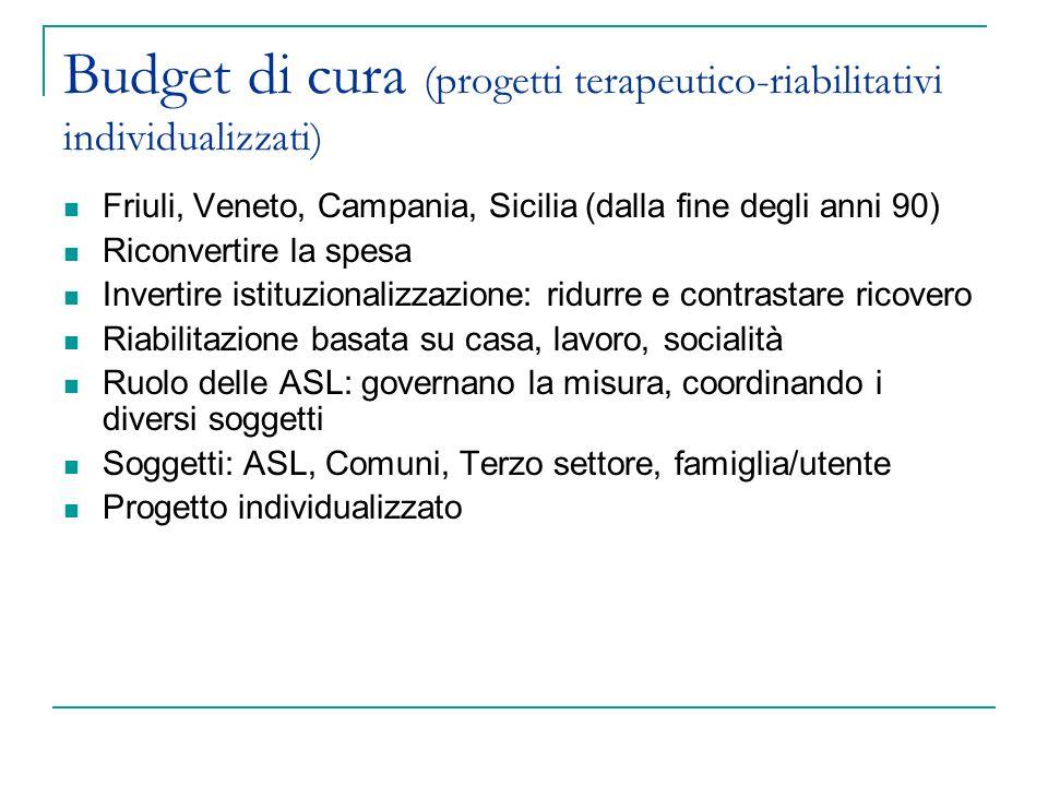 Budget di cura (progetti terapeutico-riabilitativi individualizzati)