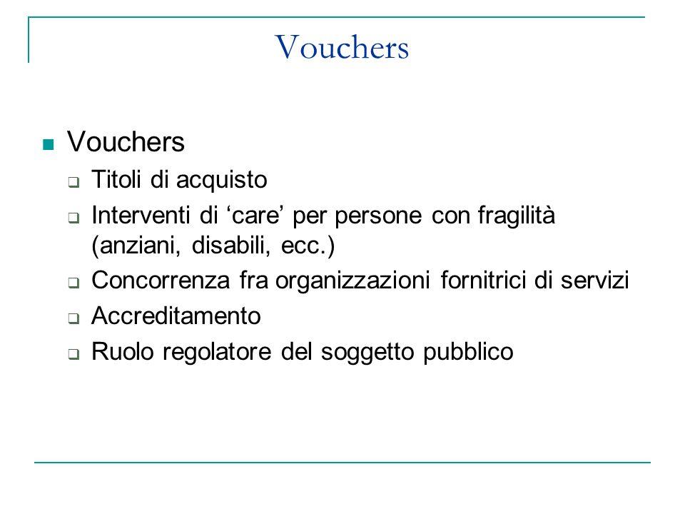Vouchers Vouchers Titoli di acquisto