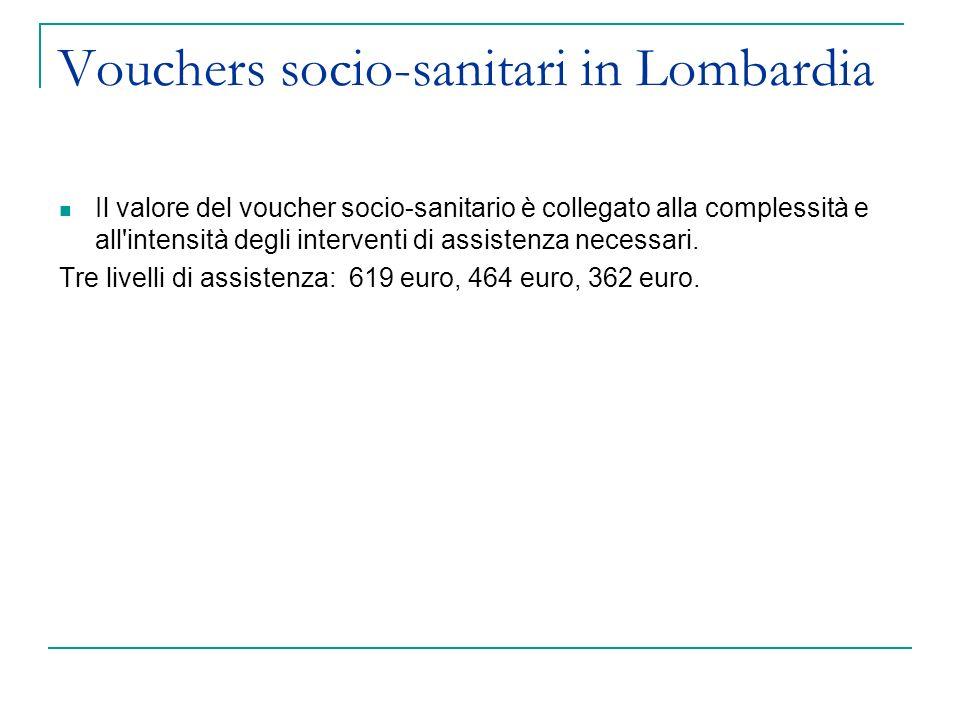 Vouchers socio-sanitari in Lombardia