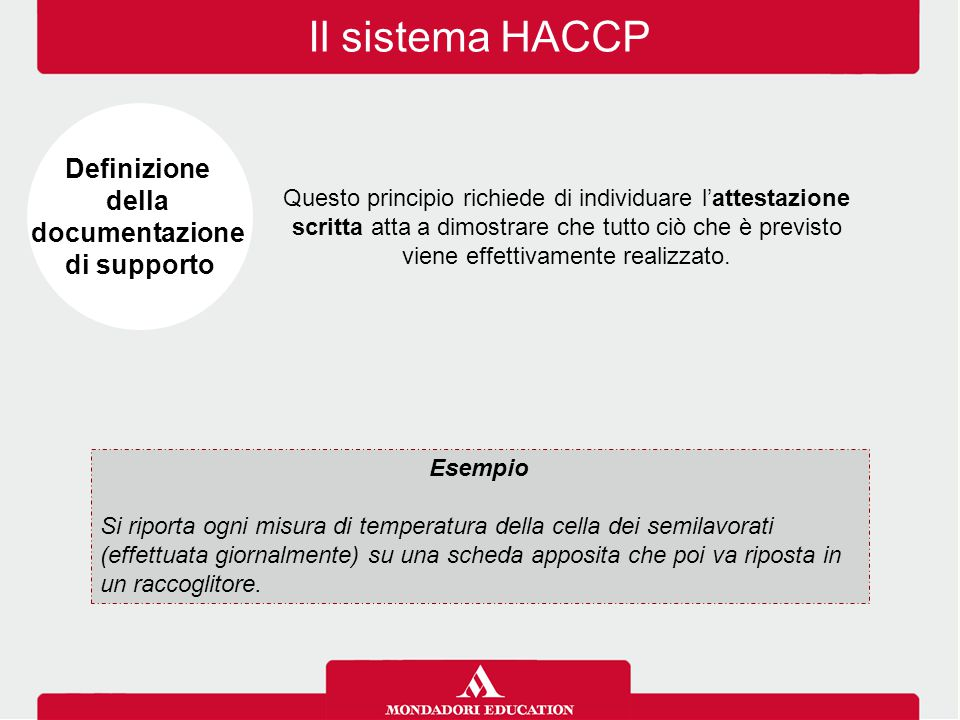 Il sistema HACCP Definizione della documentazione di supporto