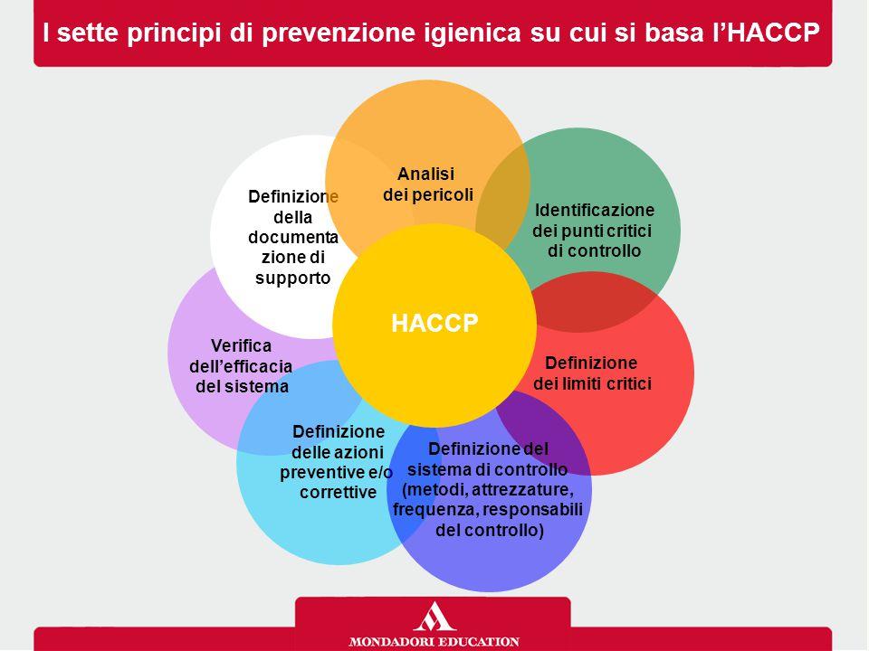 I sette principi di prevenzione igienica su cui si basa l'HACCP