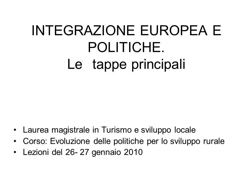 INTEGRAZIONE EUROPEA E POLITICHE. Le tappe principali