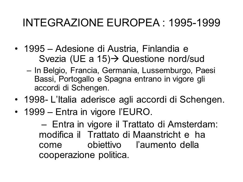 INTEGRAZIONE EUROPEA : 1995-1999