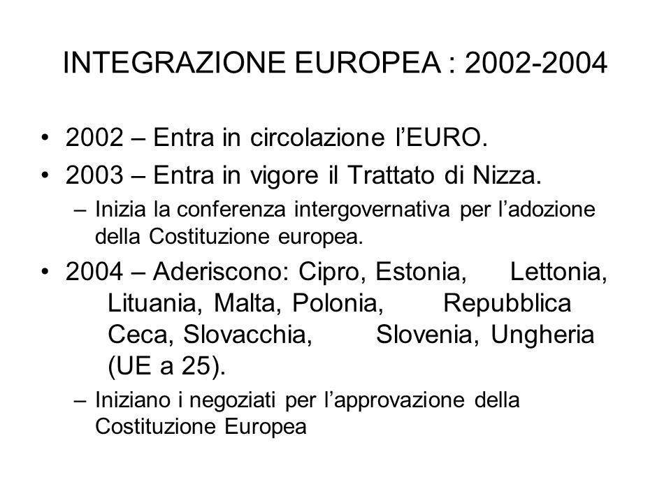 INTEGRAZIONE EUROPEA : 2002-2004