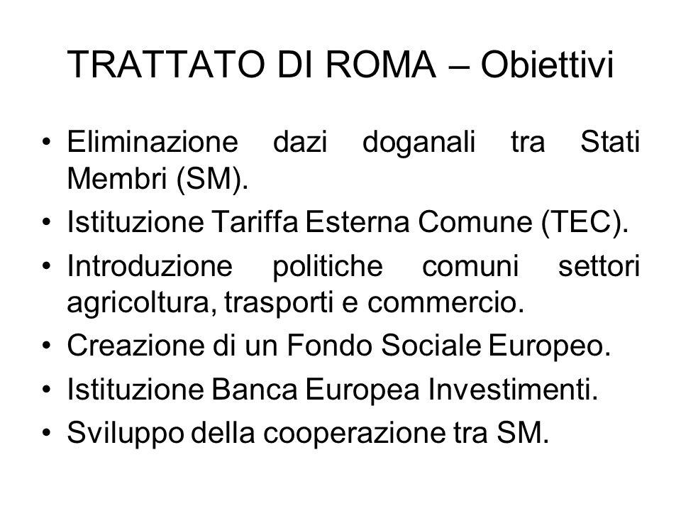 TRATTATO DI ROMA – Obiettivi