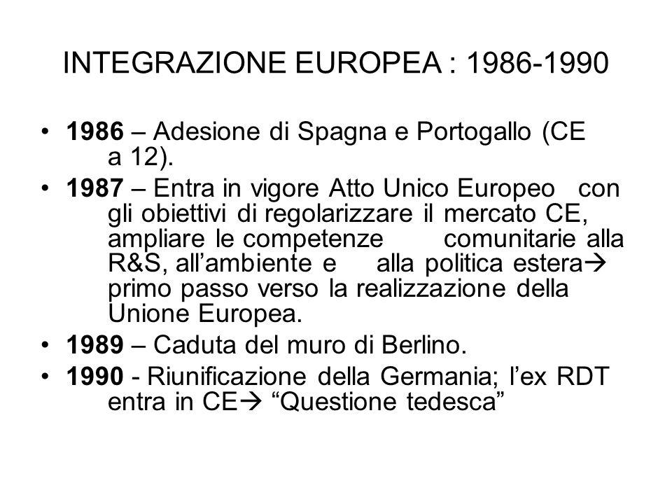 INTEGRAZIONE EUROPEA : 1986-1990
