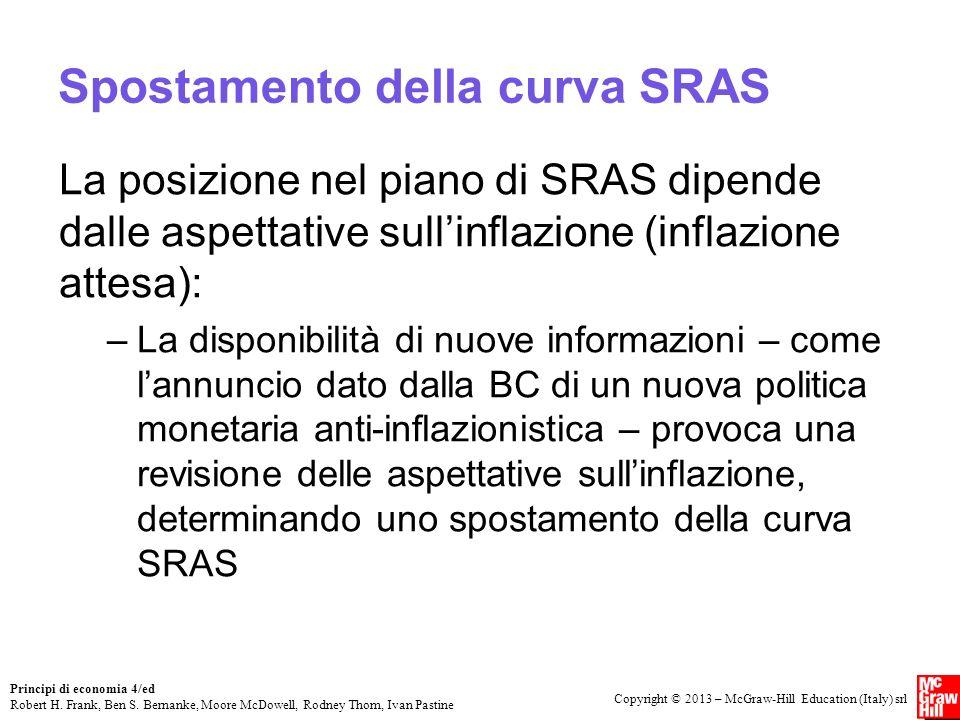 Spostamento della curva SRAS