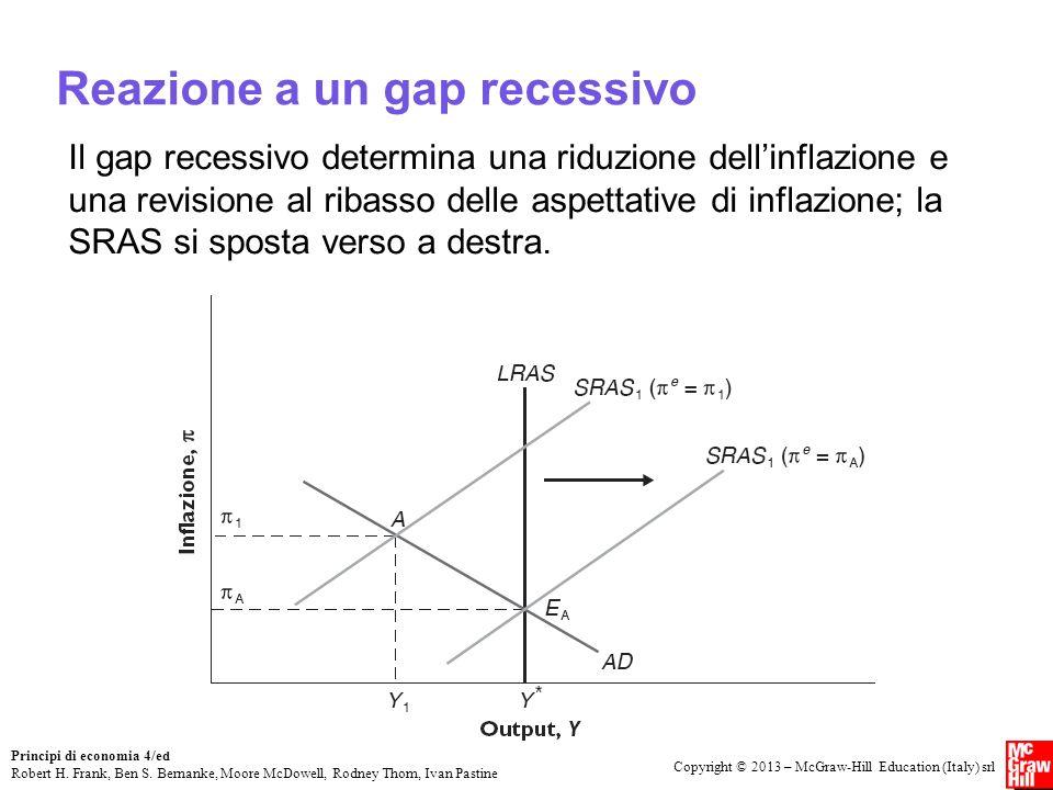 Reazione a un gap recessivo