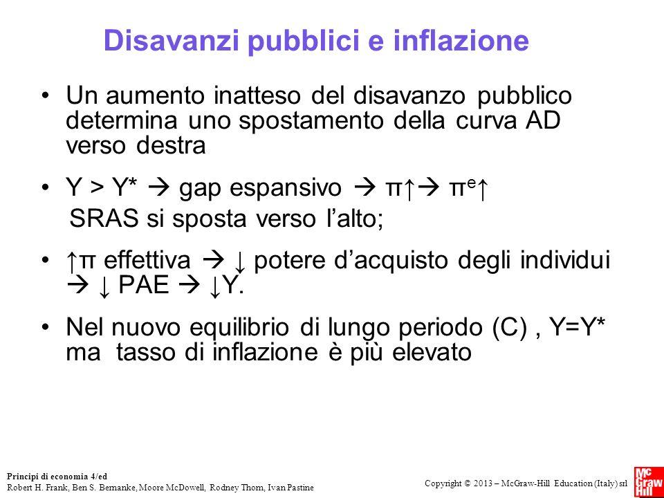 Disavanzi pubblici e inflazione