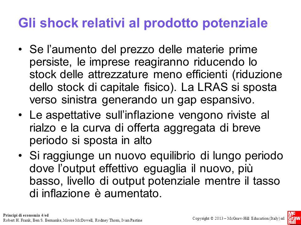 Gli shock relativi al prodotto potenziale