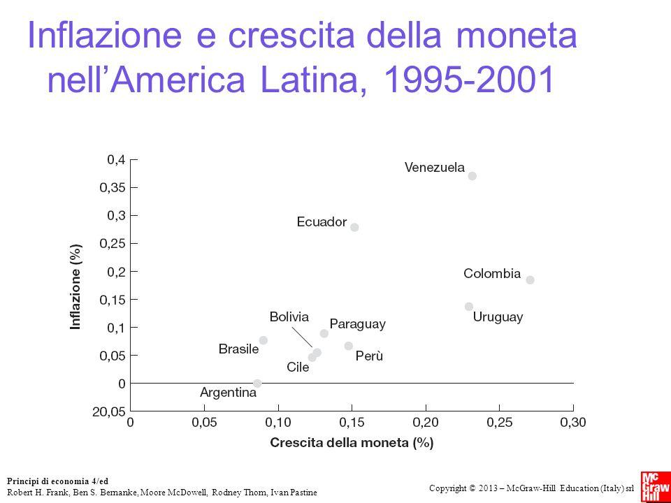 Inflazione e crescita della moneta nell'America Latina, 1995-2001