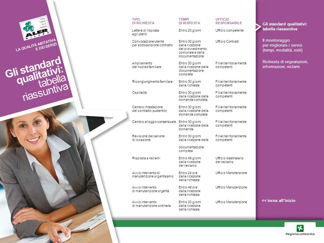 Gli standard qualitativi: tabella riassuntiva