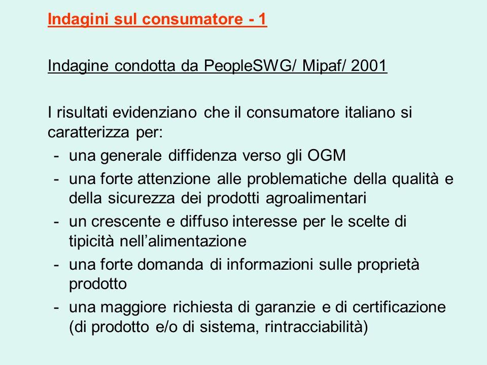 Indagini sul consumatore - 1