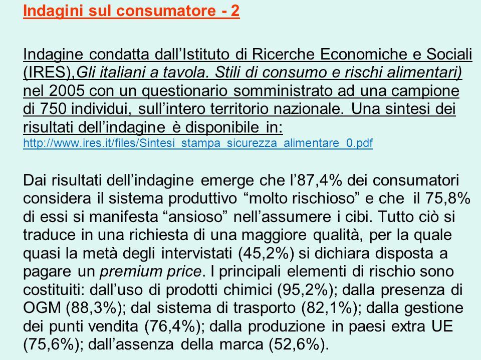 Indagini sul consumatore - 2