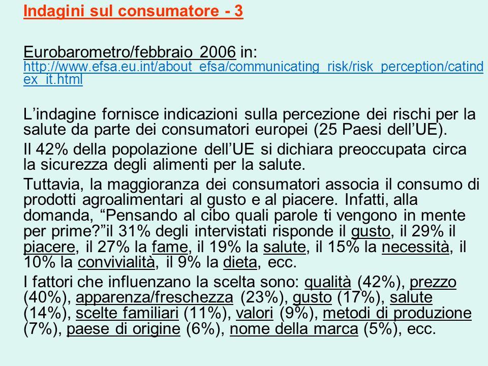 Indagini sul consumatore - 3