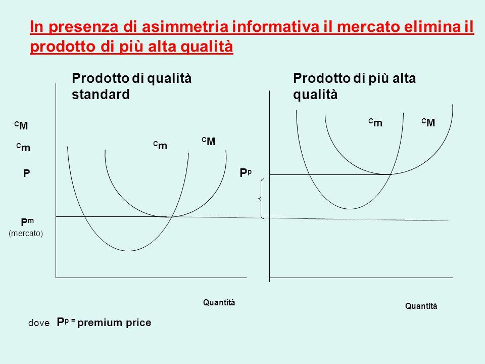 In presenza di asimmetria informativa il mercato elimina il prodotto di più alta qualità