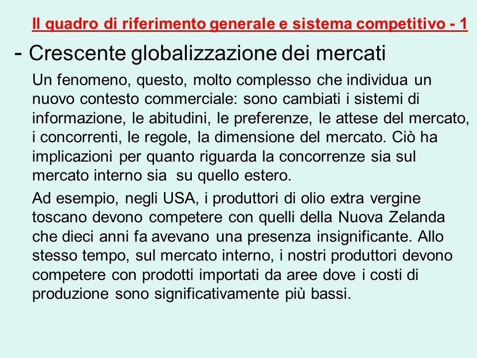 Il quadro di riferimento generale e sistema competitivo - 1
