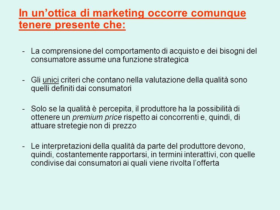 In un'ottica di marketing occorre comunque tenere presente che: