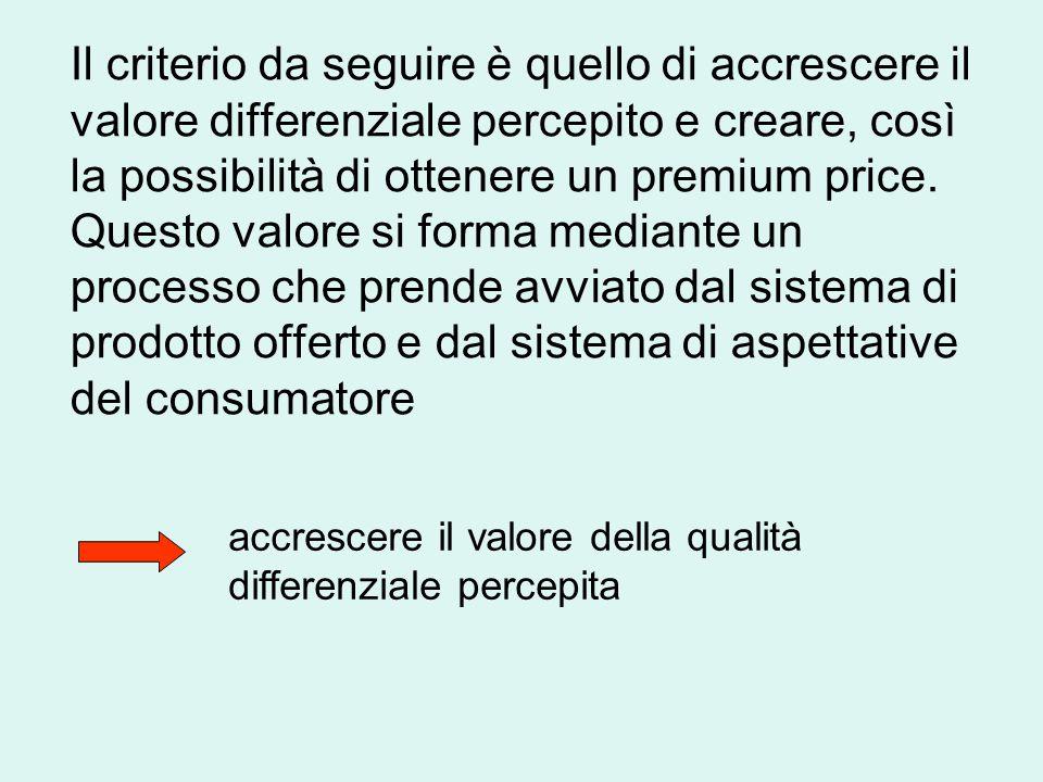 Il criterio da seguire è quello di accrescere il valore differenziale percepito e creare, così la possibilità di ottenere un premium price. Questo valore si forma mediante un processo che prende avviato dal sistema di prodotto offerto e dal sistema di aspettative del consumatore