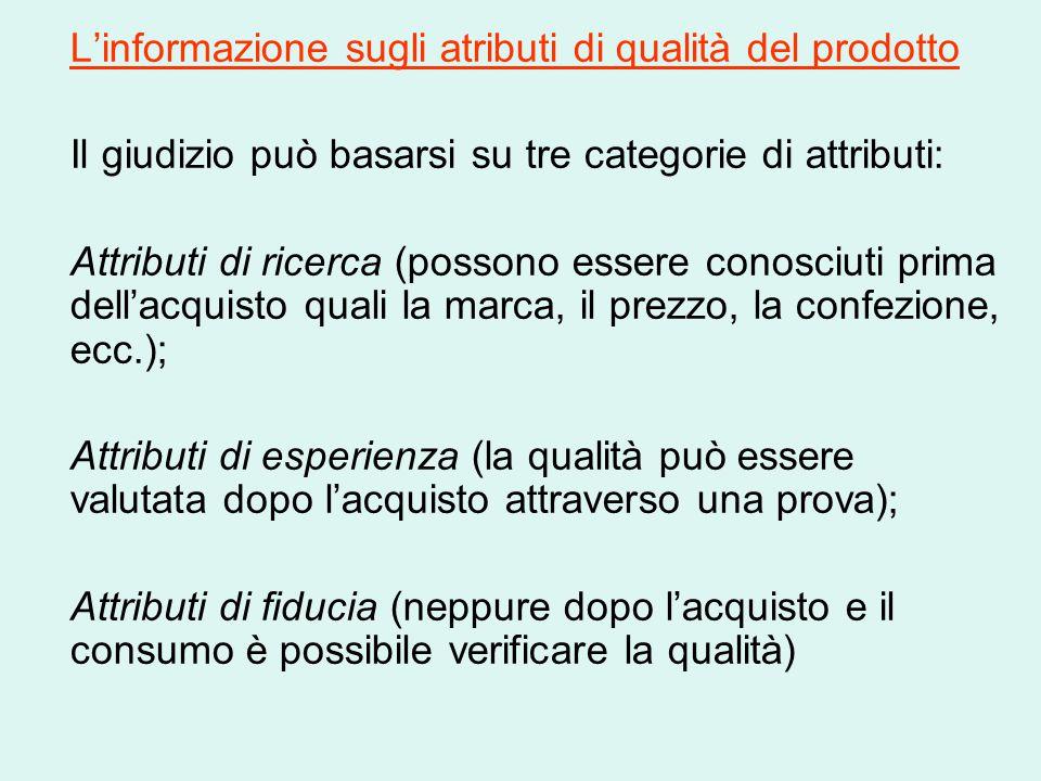 L'informazione sugli atributi di qualità del prodotto