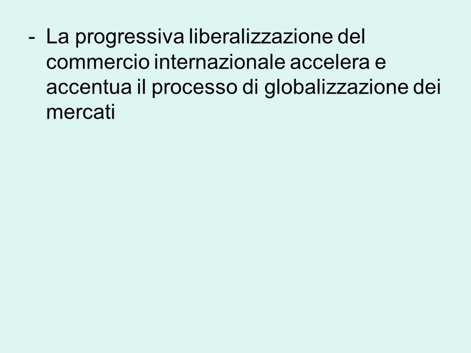 La progressiva liberalizzazione del commercio internazionale accelera e accentua il processo di globalizzazione dei mercati