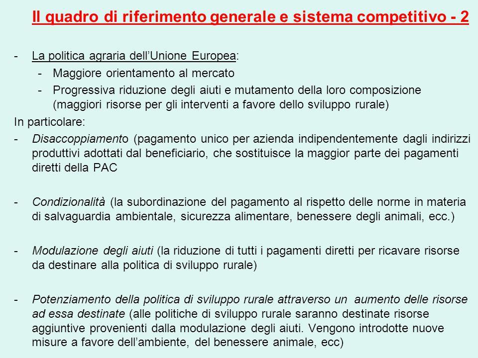 Il quadro di riferimento generale e sistema competitivo - 2