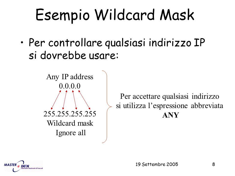 Esempio Wildcard Mask Per controllare qualsiasi indirizzo IP si dovrebbe usare: Any IP address. 0.0.0.0.