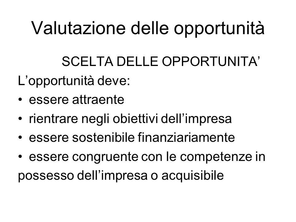 Valutazione delle opportunità
